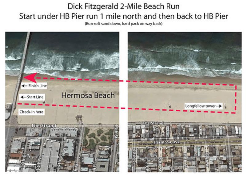 Dick Fitzgerald